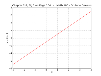 Chapter 2-2 Figure 1, p104